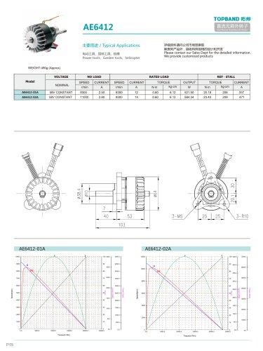 TOPBAND-Brushless DC MOTOR-AE6412