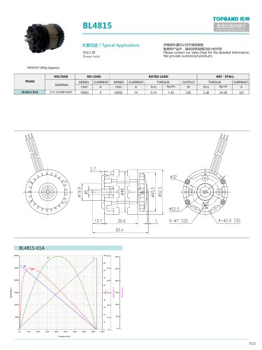 TOPBAND-Brushless DC MOTOR-BL4815