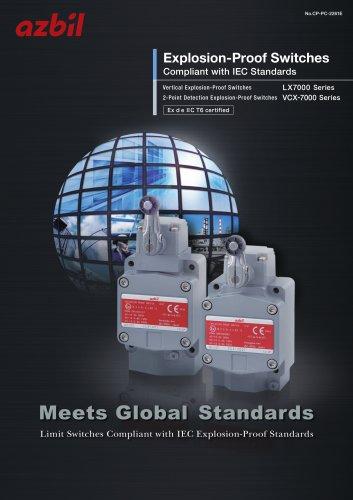 Meets Global Standards
