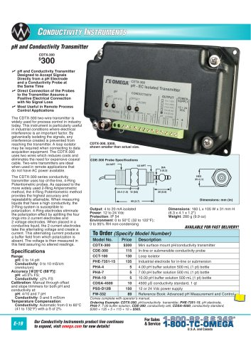 pH and Conductivity Transmitter CDTX-300