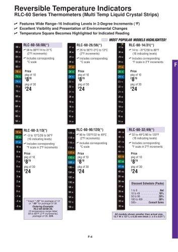 Reversible Temperature Labels    RLC-60 Series