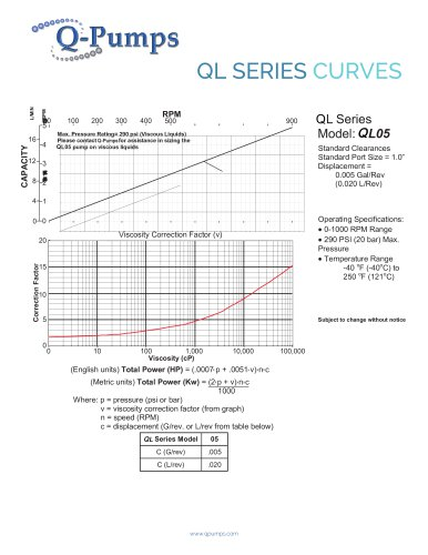 QL Series
