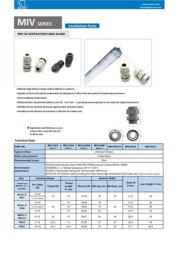 Ventilation Cable Gland Plastic Screw In Type