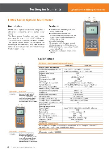 FHM2 Serie Optical Multimetre