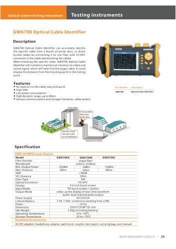 GW6700 Optical Cable Identifier