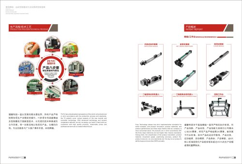 Production Technical Process of Linear Module