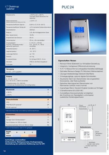 Datenblatt Prozessüberwachungsgerät PUC 24