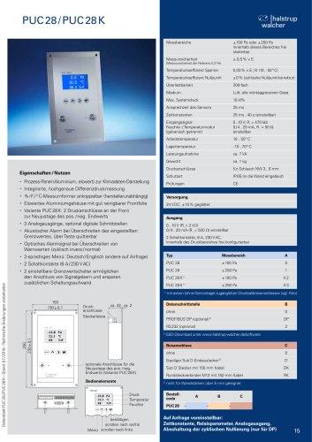 Datenblatt Prozessüberwachungsgerät PUC 28 / PUC 28 K