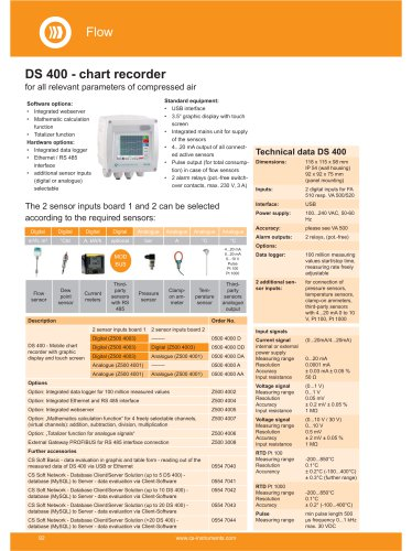 Data sheet - DS 400 Set