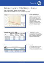 Technisches Datenblatt DP 500 - 4