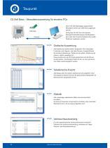 Technisches Datenblatt DS 400 Taupunktüberwachung - 5