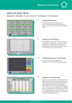 Technisches Datenblatt - DS 500 - 2