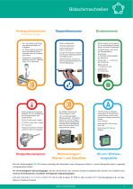 Technisches Datenblatt - DS 500 - 4