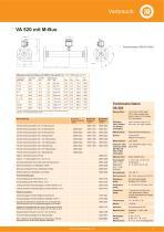Technisches Datenblatt M-Bus Zähler - 3