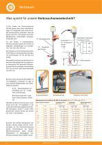 Technisches Datenblatt M-Bus Zähler - 6
