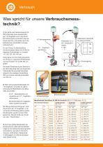 Technisches Datenblatt - VA 520 - 2