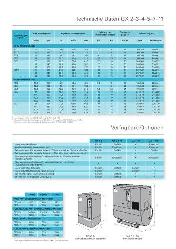 Atlas Copco Schraubenkompressoren mit Öleinspritzung