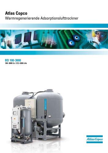 Atlas Copco Warmregenerierende Adsorptionslufttrockner