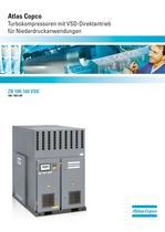 ZB 100-160 VSD 100-160 kW