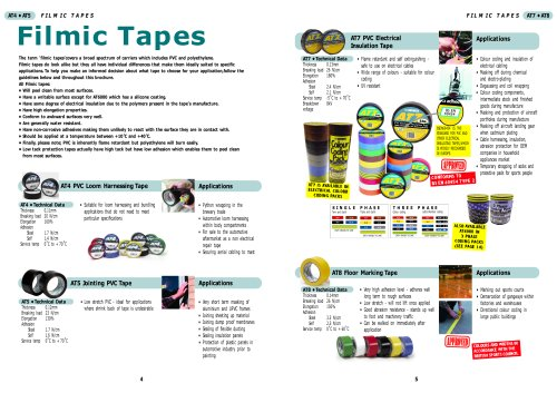 Filmic Tapes