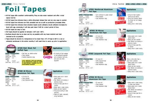 Foil and Paper Tapes