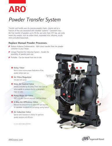 ARO Powder Transfer System