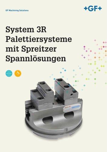 Spannlösungen für System 3R Produkte