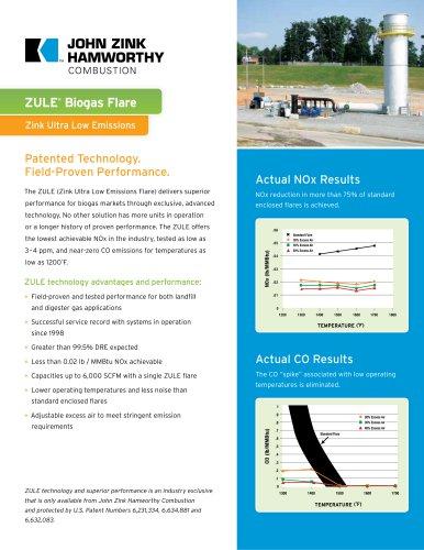 ZULE ® Biogas Flare