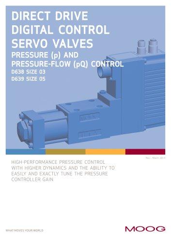 Direct Drive Digital Control Valves D638/D639