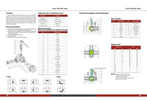 3-WAY forged steel ball valve 150#-300# T-TYPE L-TYPE AMSE 16.5 -KOSA VALVE