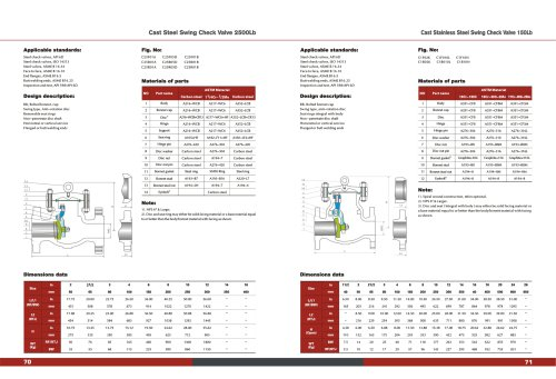 CAST STAINLESS STEEL SWING CHECK VALVE API6D 150#ASTM MATERIAL A351-KOSA VALVE