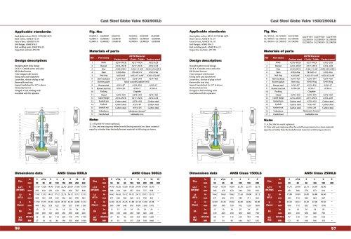CAST STEEL GLOBE Valve ANSI 16.5 600#-900#-1500#-2500# ASTM MATERIAL A216 A217 A352-KOSA VALVE
