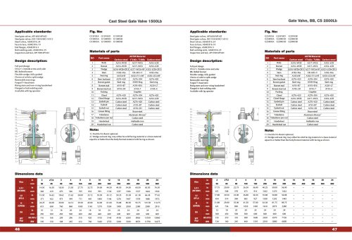CAST STEEL Wedge Gate Valve ANSI 16.5 API 6D IOS14313 1500#-2500# ASTM MATERIAL A216 A217 A352-KOSA VALVE