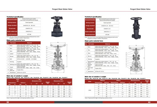 FORGED WELDING STEEL GLOBE Valve 900-1500# BS5352 ASTM MATERIAL A105 A182-KOSA VALVE