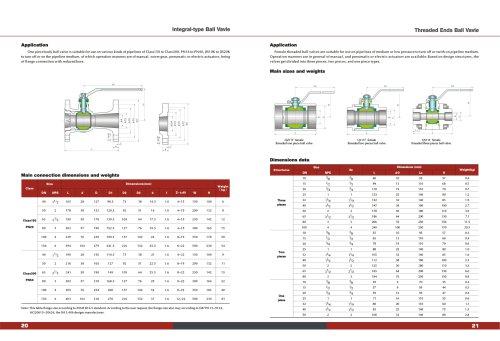 INTEGRAL-TYPE THREADED ENDS BALL VALVE ANSI 16.5 forged steel ball valve 150#-300# -KOSA VALVE