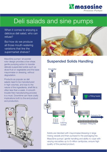 Sine pumps in deli salads process