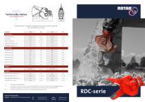 RDC series