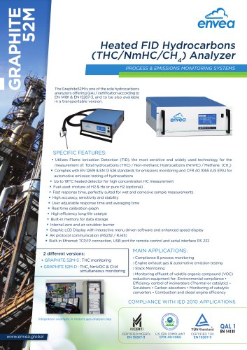 Graphite52M- Heated FID Volatil Organic Compounds Analyzer: THC / NmHC / CH4