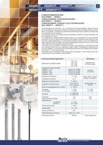 Luftgeschwindigkeits-, Temperatur- und rel. Feuchtetransmitter - 11