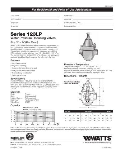 Series 123LP