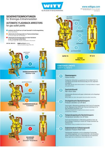 Gas Sicherheitseinrichtungen Poster