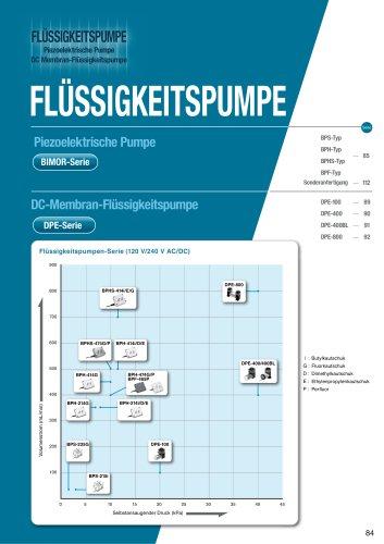 Bimor Piezoelektrische Flüssigkeitspumpen