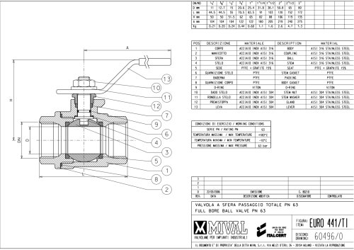 Ball valve – Item EURO 441