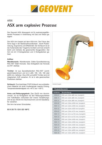 ASX arm explosive Prozesse