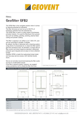 Geovent Filter Unit GFB2