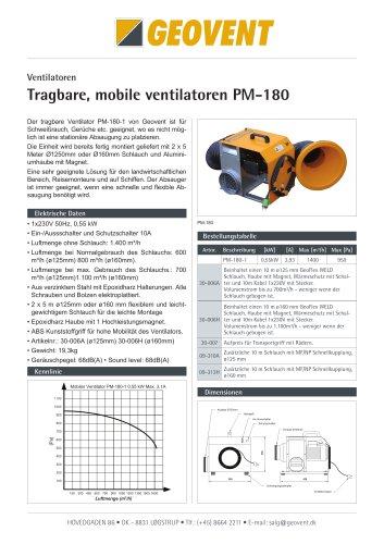 tragbare Ventilator Typ PM180