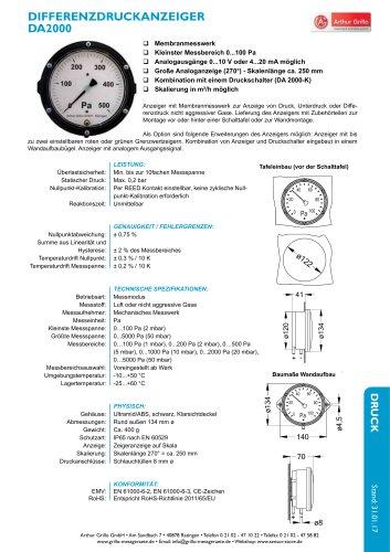 Datenblatt Peritact2000 Serie