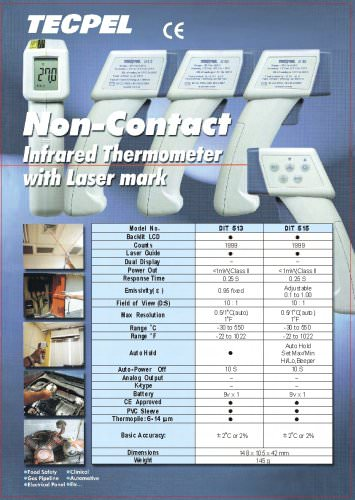 Tecpel Infrared Thermometer
