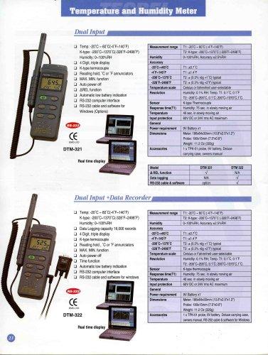 Temperature and Humidity Datalogger (USB option)