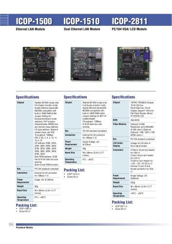 ICOP-1500 PC/104 Network